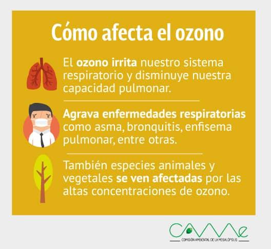 Contingencia ambiental FASE 1