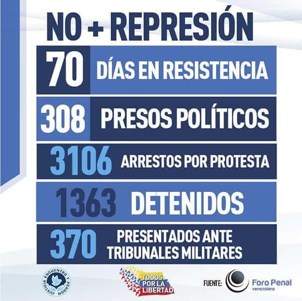 OEA Dictadura Venezuela