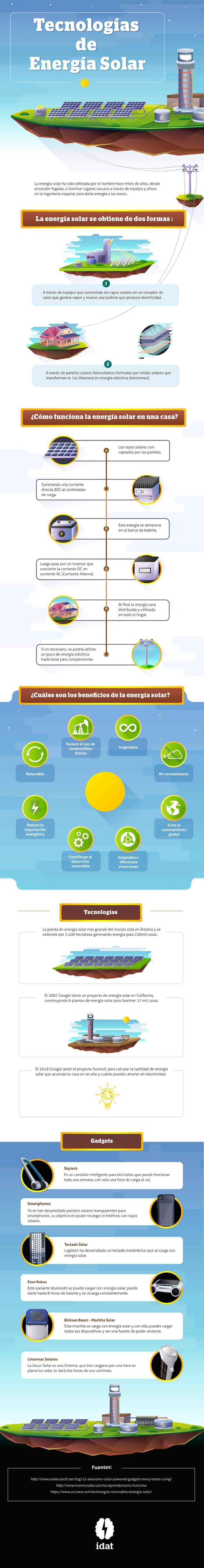 Tecnología de Energía Solar