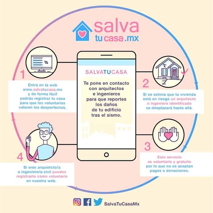 Salva Tu Casa