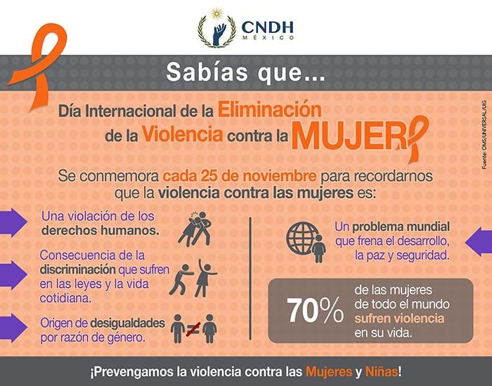 CNDH Feminicidios en México