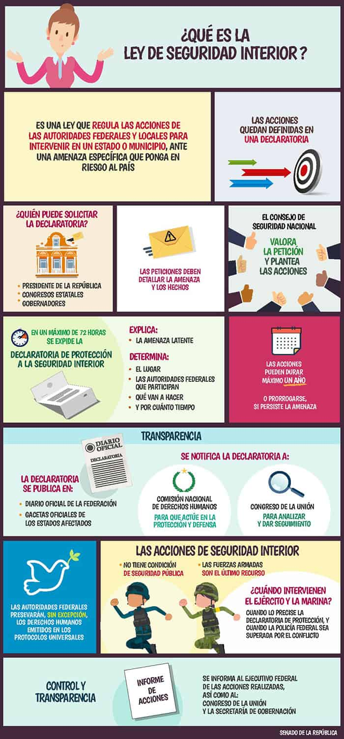 CNDH inconstitucionalidad por ley de seguridad interior
