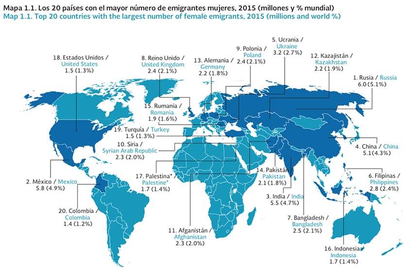 Día Internacional del Migrante 2018
