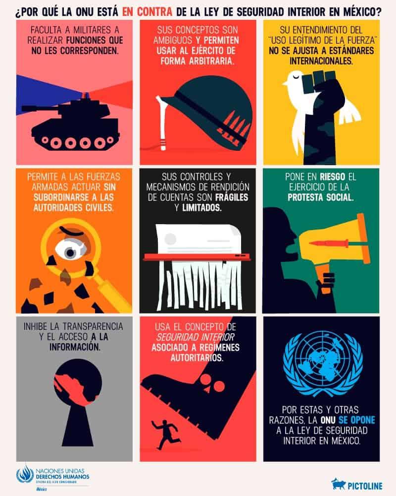 ONU CNDH Ley de Seguridad Interior Diego Luna