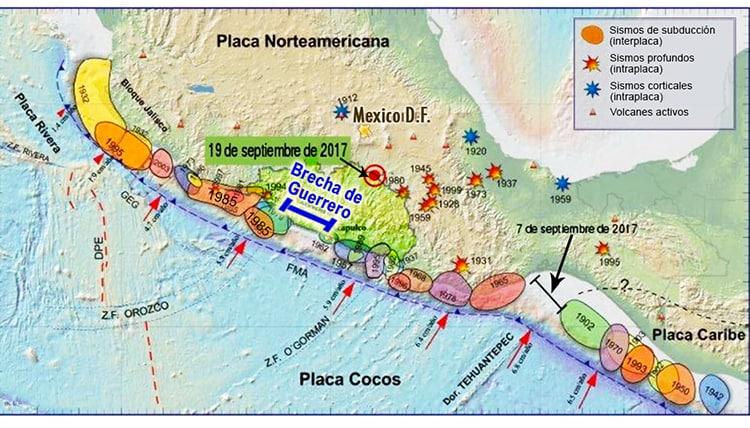 red sismo-geodésica - UNAM Geofísica