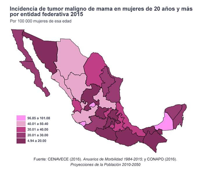 Virus de Papiloma Humano cáncer cervicouterino