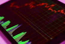 peor índice Dow Jones de la historia