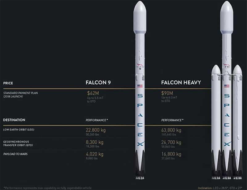 Space X Falcon 9 Hispasat 30W-6