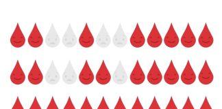 Día Mundial de Donante de Sangre Date a los demás. Dona Sangre. Comparte vida
