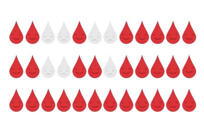 Por miedo, población no dona sangre