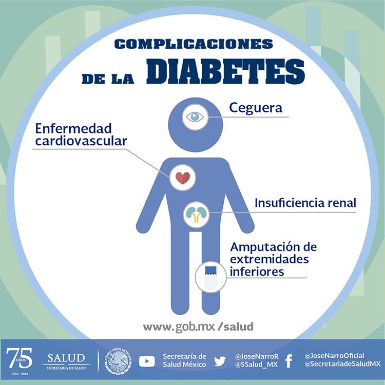 tratamiento de la diabetes Día mundial de la diabetes