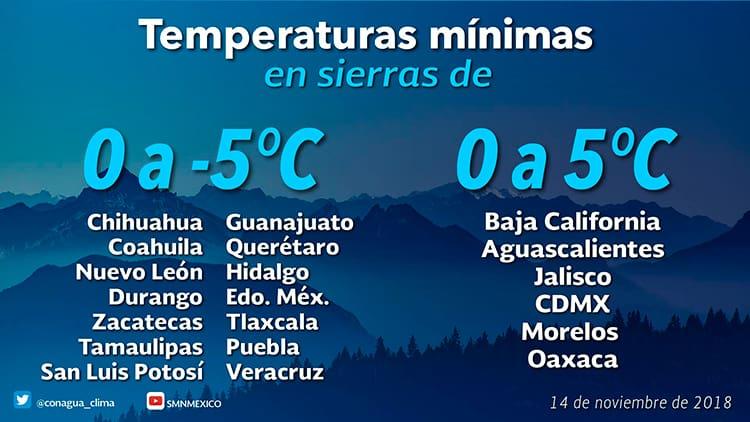Frente frío número 10 México