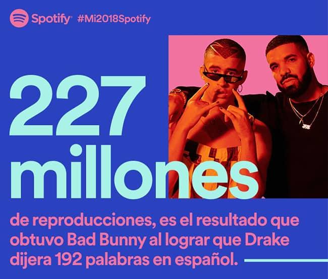 2018 Spotify usuarios