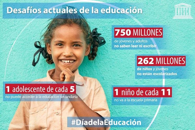 Día Internacional de la Educación 2019