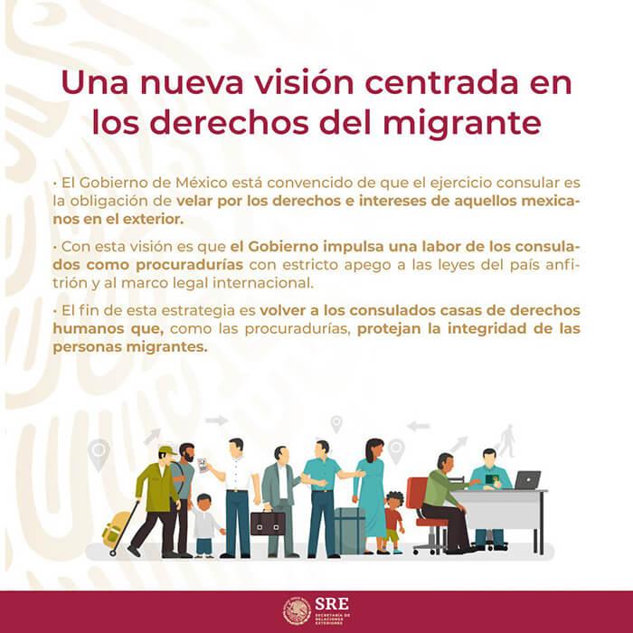 estrategia para la protección al migrante