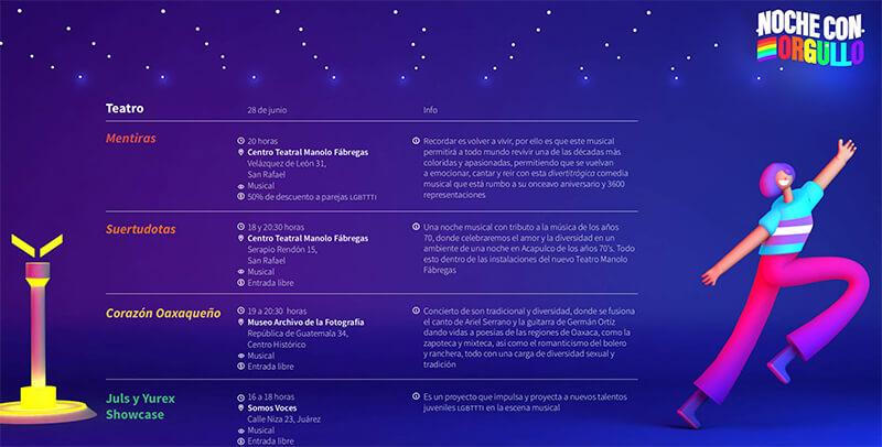 Noche con Orgullo 2019 CDMX