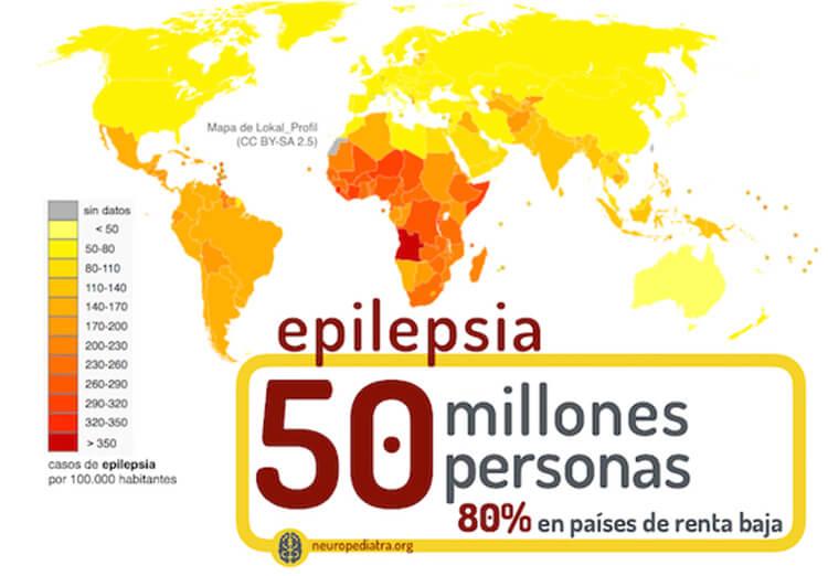 epilepsia muerte prematura