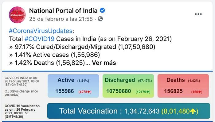 Cifra de casos por COVID-19 y reporte de vacunación en la India